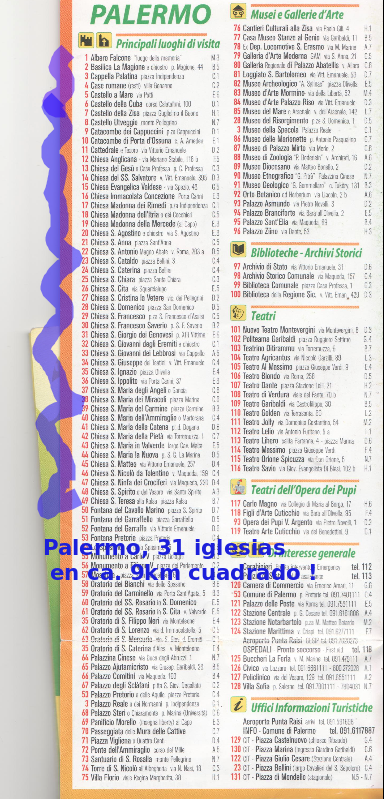 palermo-index